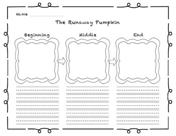 The Runaway Pumpkin - Beginning, Middle, End Graphic Organizer