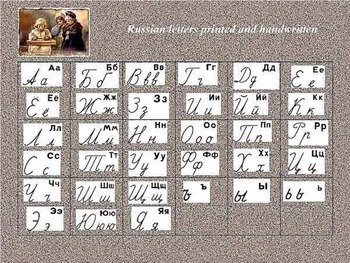 The Russian Alphabet with voiced letters and sounds.