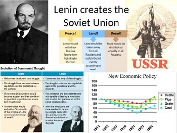 The Russian Revolution: From Absolute Monarchy to Communist Dictatorship