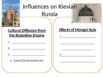 the russian revolution from absolute monarchy to communist dictatorship rh teacherspayteachers com