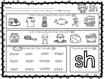 The SH Digraph