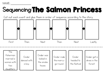 The Salmon Princess - Sequencing Worksheet