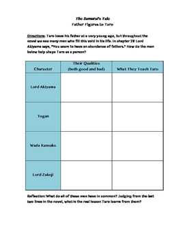 The Samurai's Tale- Father Figure Graphic Organizer