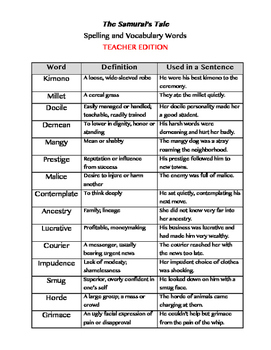 The Samurai's Tale- Spelling and Vocabulary Words