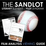 The Sandlot MOVIE GUIDE