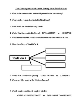 The Sandwich Eating Man Worksheet