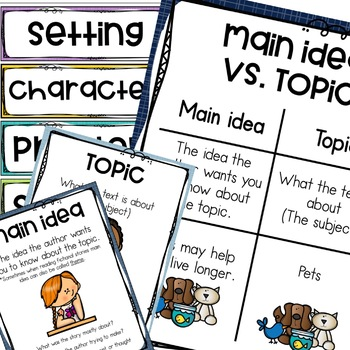 The Scarecrow Guided Reading Activities Main Idea vs. Topic