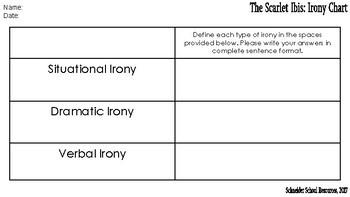 The Scarlet Ibis: Irony Chart