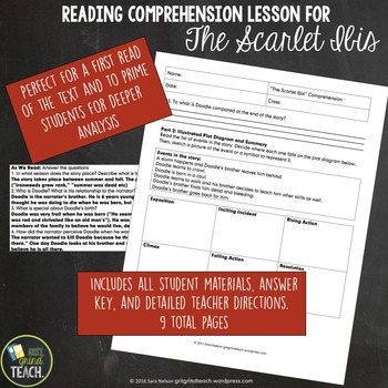 The Scarlet Ibis Reading Comprehension