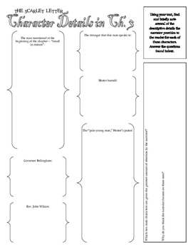 The Scarlet Letter Chapter 3 Characterization Graphic Organizer