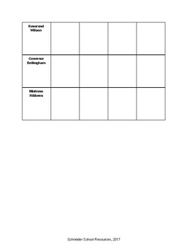 The Scarlet Letter: Character Graphic Organizer