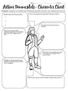 The Scarlet Letter Characterization Activity, Worksheets