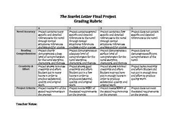 The Scarlet Letter Final Project Rubric