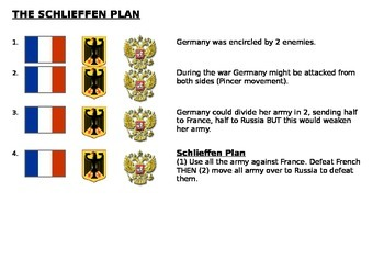 The Schlieffen Plan Diagram Handout