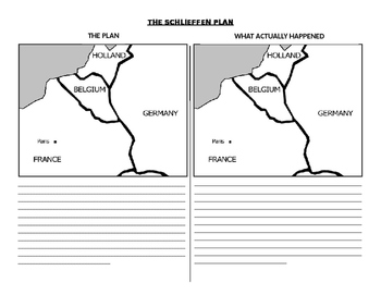The Schlieffen Plan Work Sheet