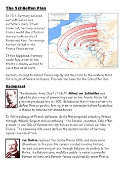 The Schlieffen Plan - World War One  Activity