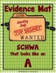 Schwa Detectives: A Case of Identify Theft {Anchor Charts,