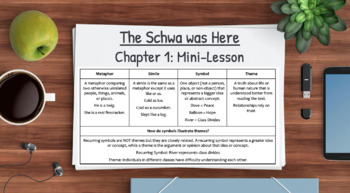 The Schwa Was Here Novel Study: 22 NO PREP Lesson Plans & Handouts (110 Pages)