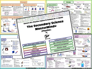The Science MasterMind (Physics)