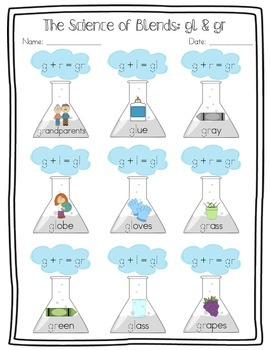 The Science of Blends: Gl, Gr
