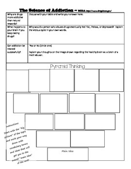The Science of Drug Addiction Guided Notes and Worksheet
