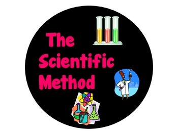 The Scientifc Method Steps: A Printable for Your Bulletin Board