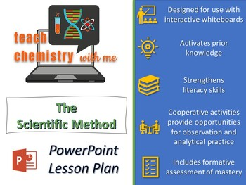 The Scientific Method Lesson for Delivery