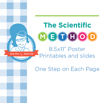 "The Scientific Method - 8.5x11"" Poster Printables and Slides"