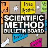 Scientific Method Bulletin Board - Science Classroom Decor