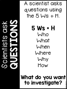 The Scientific Method Classroom Posters