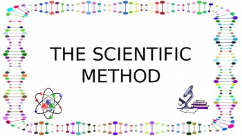 The Scientific Method Classroom Posters