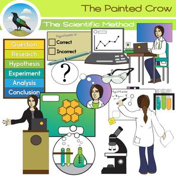 the scientific method clip art lab setting scientist at work