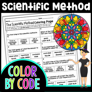 The Scientific Method Color By Number | Winter Science Color By Number