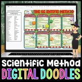 The Scientific Method Digital Doodle | Science Digital Doodles Distance Learning