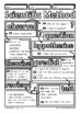 The Scientific Method Doodle Notes, Science Labs, Experiments, Back to School