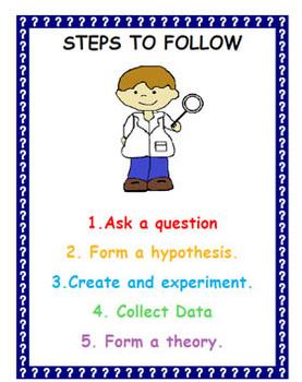 The Scientific Method - Elementary - K-4