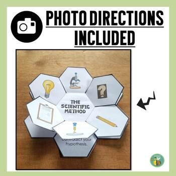 Scientific Method-Interactive Science Notebook Foldables
