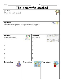 The Scientific Method Graphic Organizer