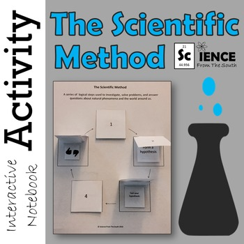 The Scientific Method Interactive Notebook Activity
