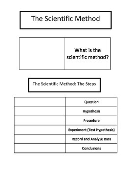 The Scientific Method Interactive Notebook Page and Experiments