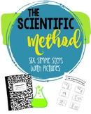 The Scientific Method Kindergarten - SC.K.N.1.5