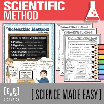 The Scientific Method Made Easy