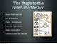 The Scientific Method PDF
