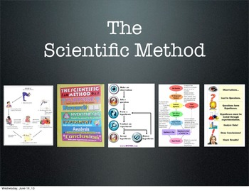 The Scientific Method PDF