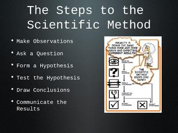 The Scientific Method PPT