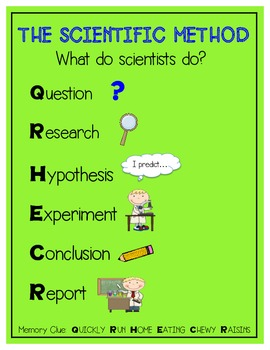 The Scientific Method Poster with Mnemonic Memory Clue FREEBIE