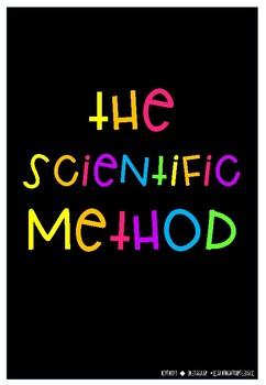 The Scientific Method Posters