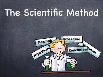 The Scientific Method Powerpoint Presentation Lesson