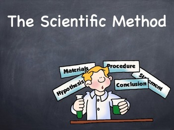 The Scientific Method Powerpoint Presentation Lesson