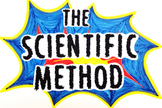 The Scientific Method Rap
